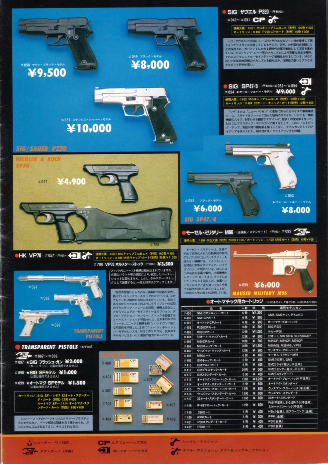 Catalog85